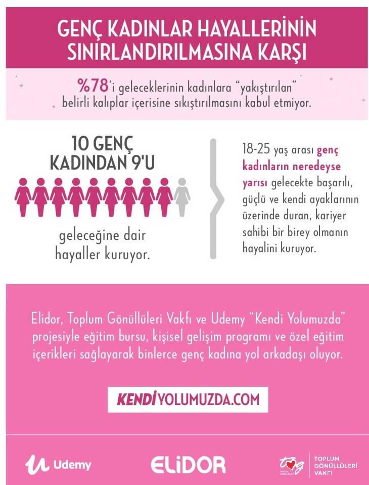 Elidor'dan Genç Kadınların Hayallerine Eğitimle Destek: Kendi Yolumuzda-3