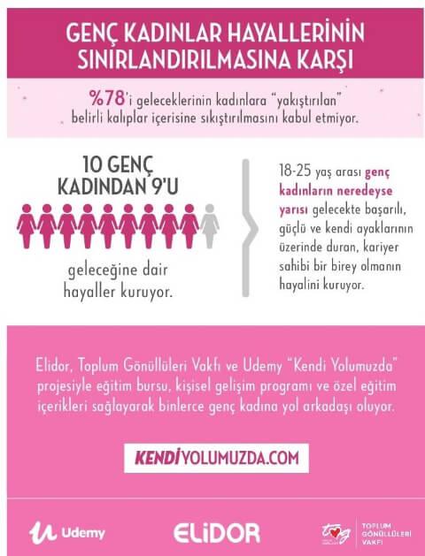 Elidor'dan Genç Kadınların Hayallerine Eğitimle Destek: Kendi Yolumuzda-4
